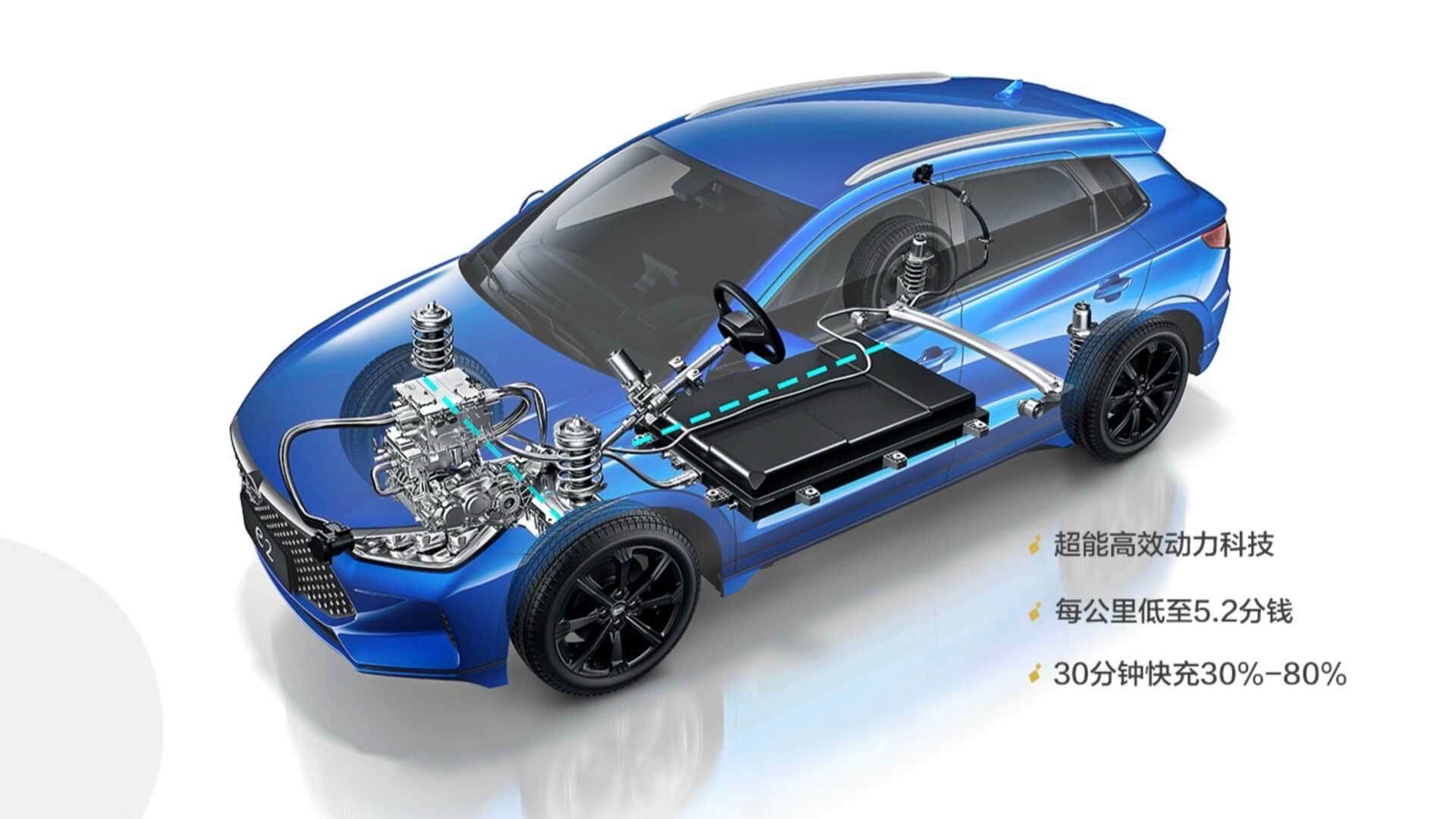 BYD e2 battery package